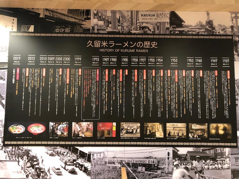 久留米ラーメンの歴史も展示